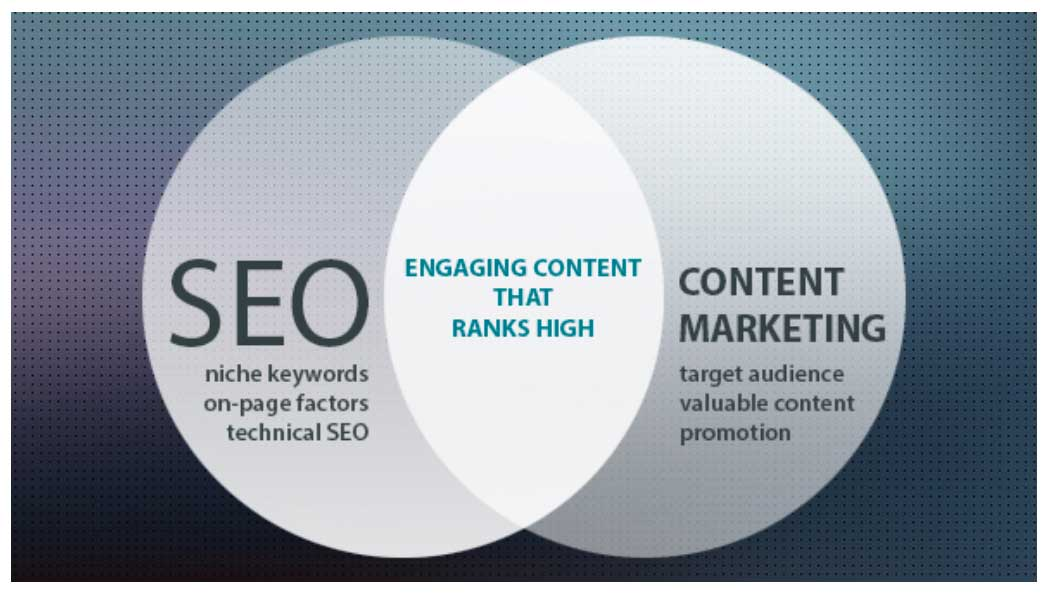 seo-with-content-marketing